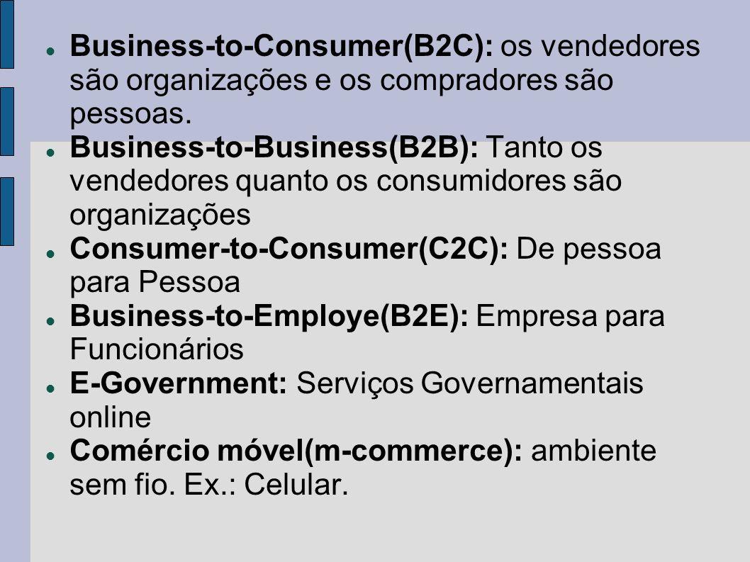 Business-to-Consumer(B2C): os vendedores são organizações e os compradores são pessoas.