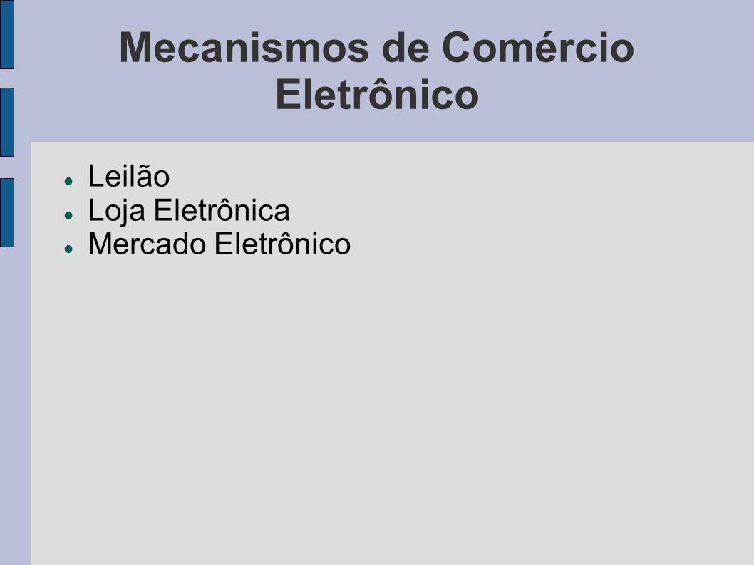 Mecanismos de Comércio Eletrônico