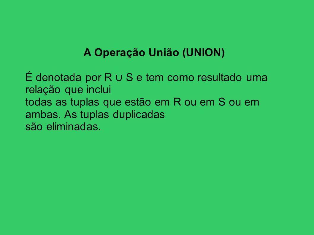A Operação União (UNION)