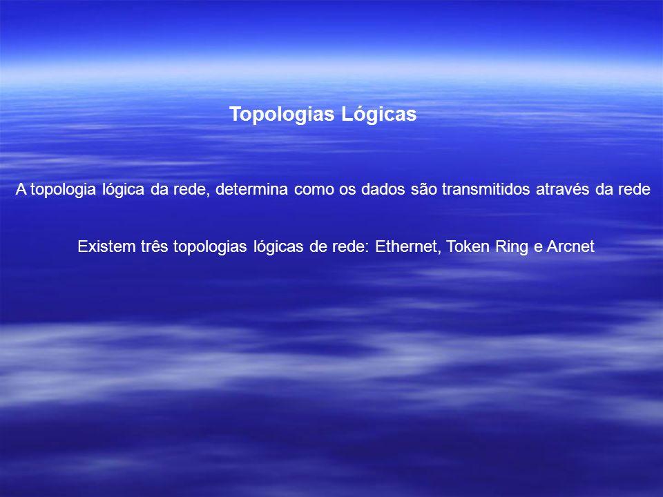 Topologias Lógicas A topologia lógica da rede, determina como os dados são transmitidos através da rede.