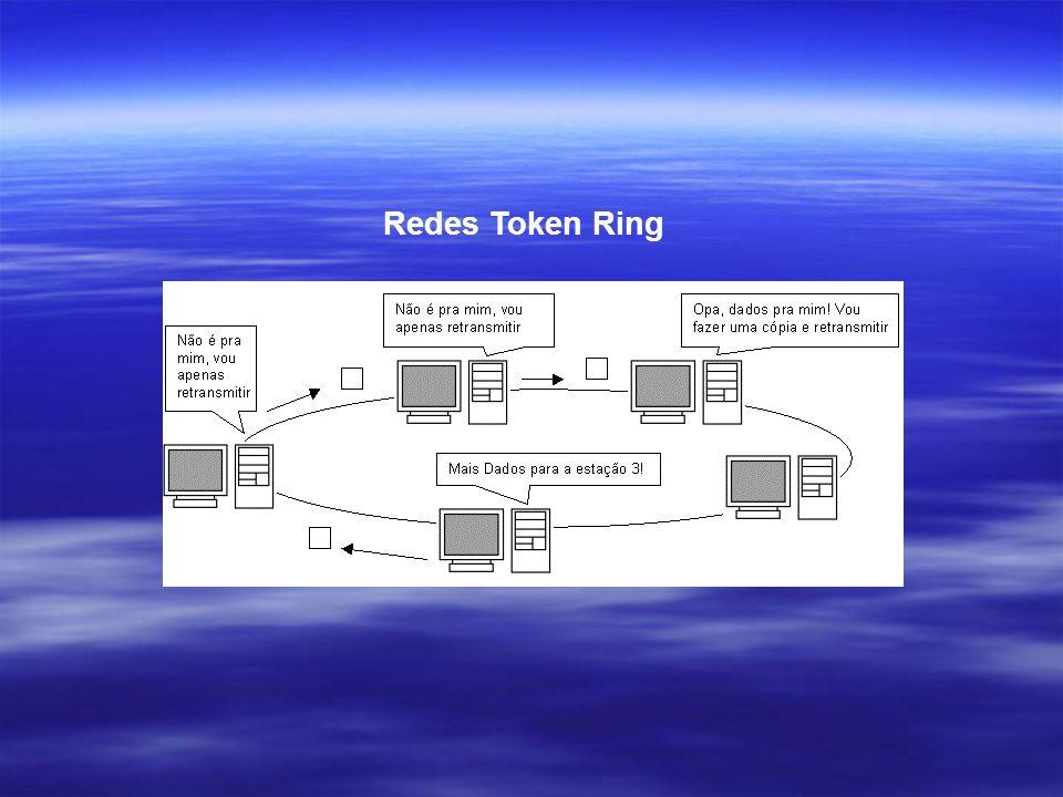 Redes Token Ring