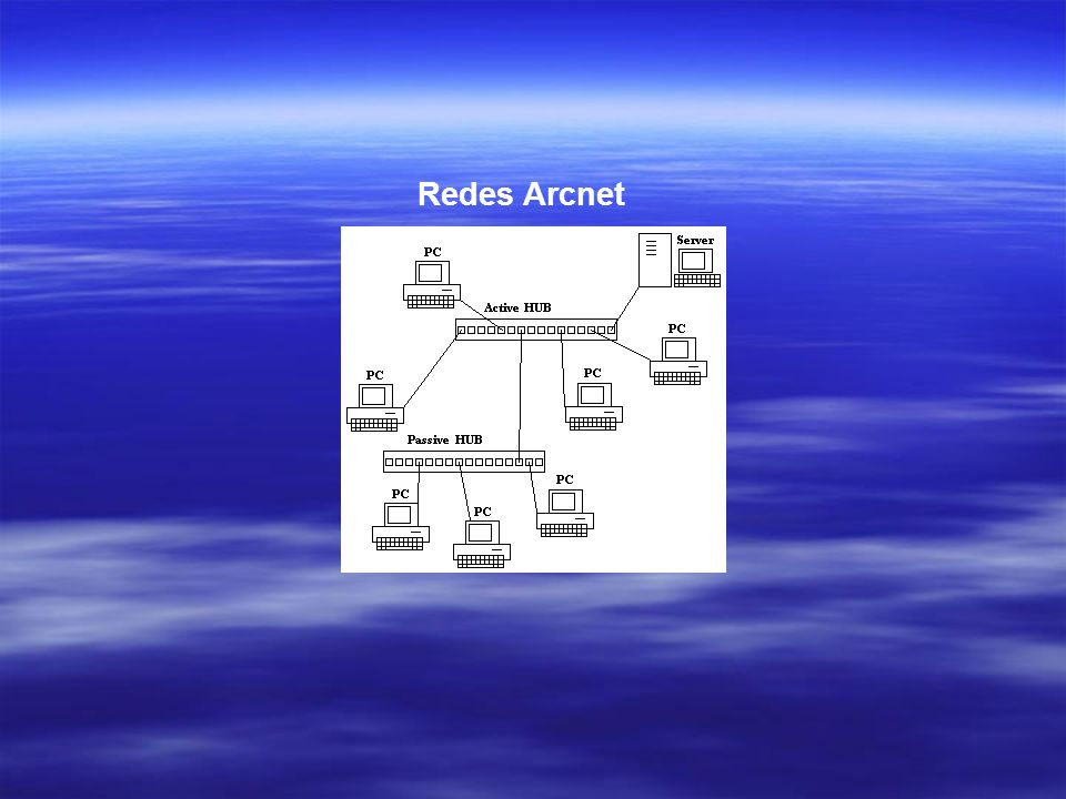 Redes Arcnet