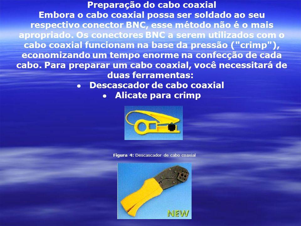 Preparação do cabo coaxial  Descascador de cabo coaxial