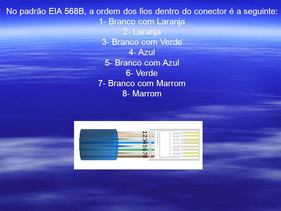 No padrão EIA 568B, a ordem dos fios dentro do conector é a seguinte: