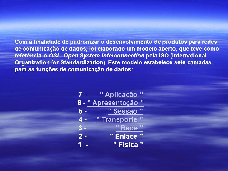 7 - Aplicação 6 - Apresentação 5 - Sessão