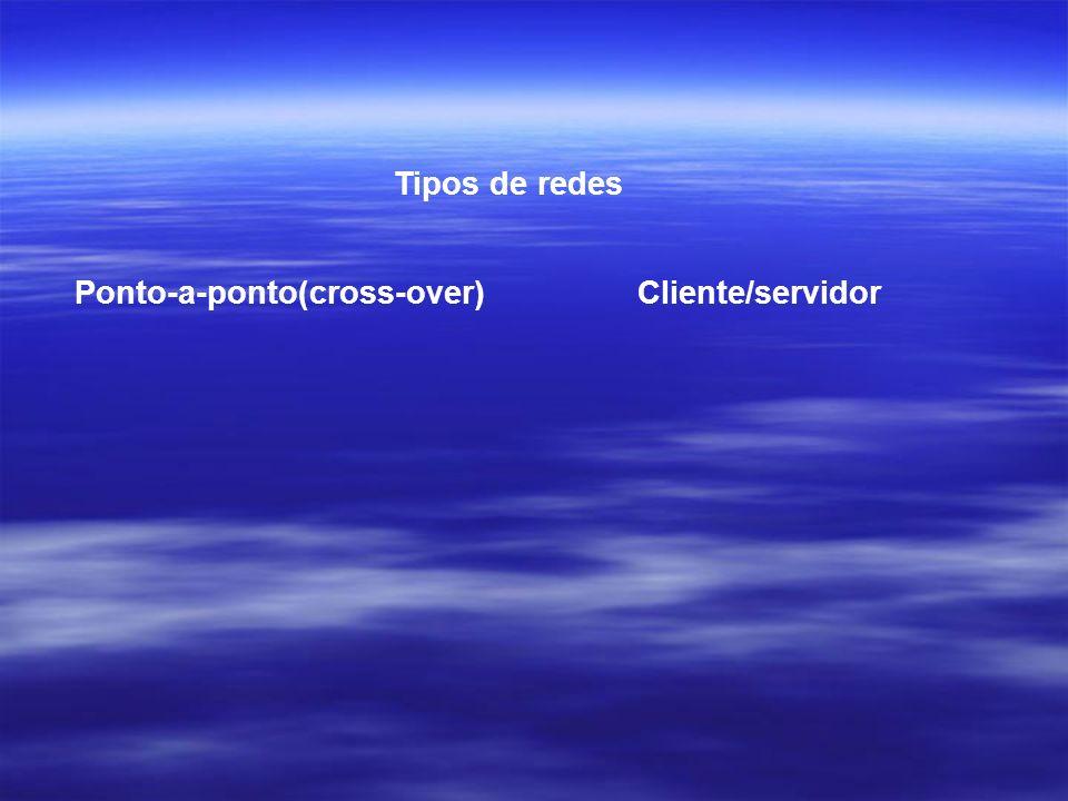 Tipos de redes Ponto-a-ponto(cross-over) Cliente/servidor
