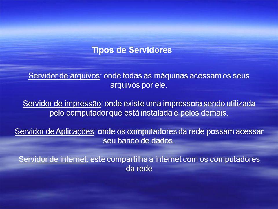 Tipos de Servidores Servidor de arquivos: onde todas as máquinas acessam os seus arquivos por ele.