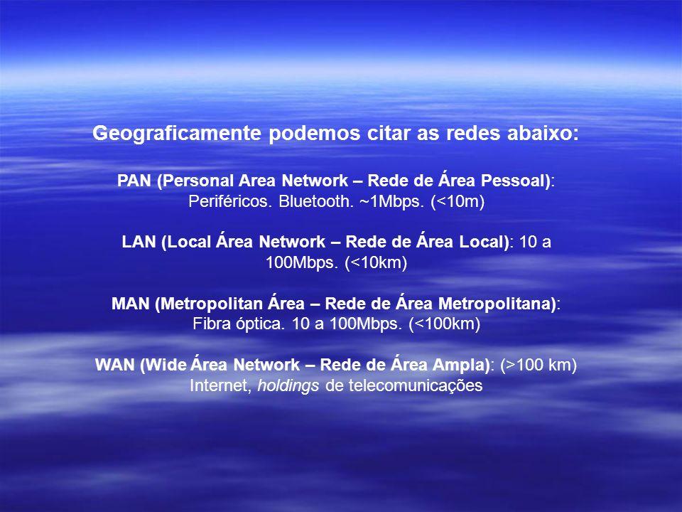 Geograficamente podemos citar as redes abaixo: