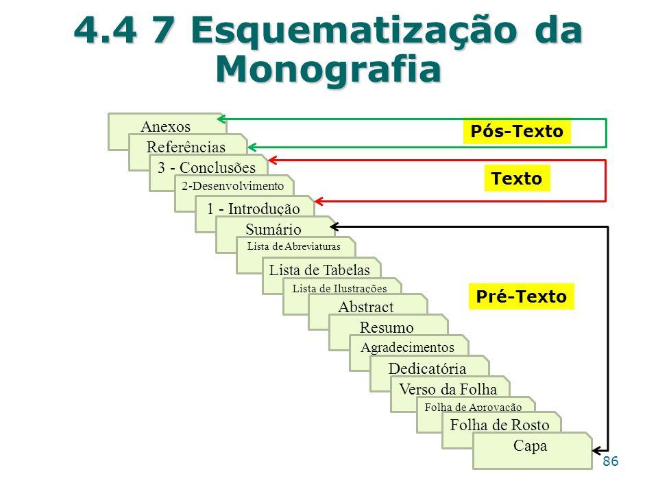 4.4 7 Esquematização da Monografia