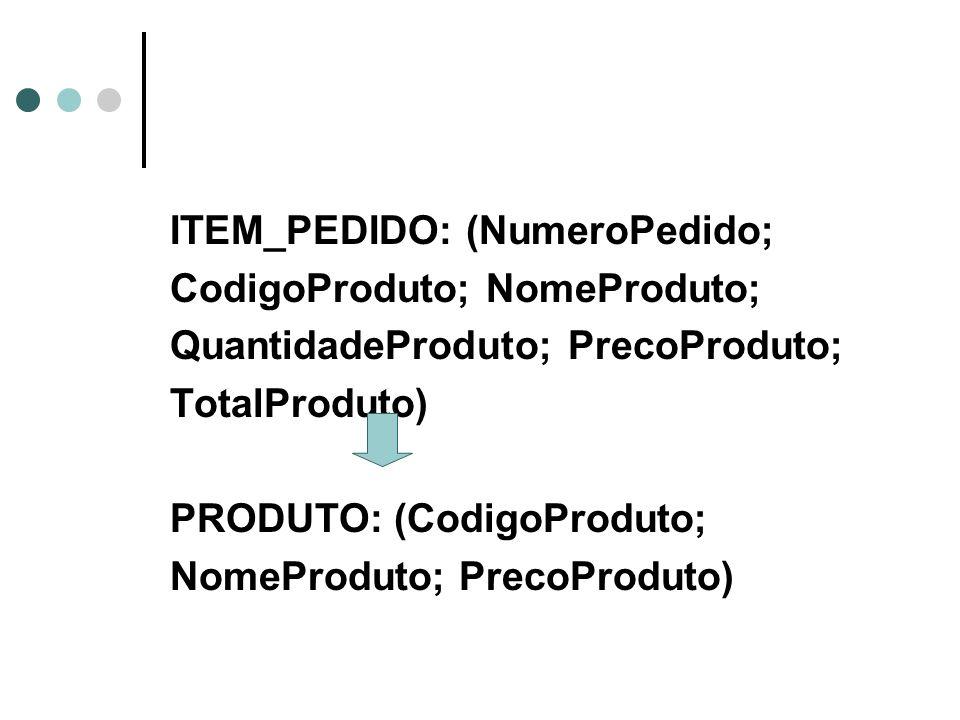 ITEM_PEDIDO: (NumeroPedido;