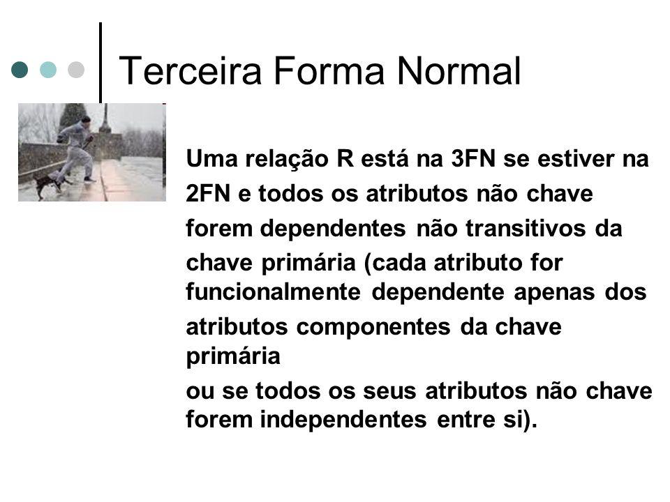 Terceira Forma Normal Uma relação R está na 3FN se estiver na