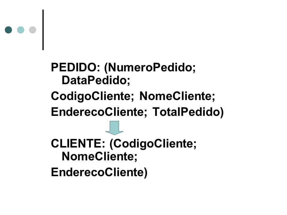 PEDIDO: (NumeroPedido; DataPedido;