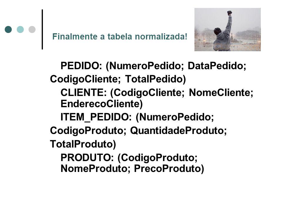 PEDIDO: (NumeroPedido; DataPedido; CodigoCliente; TotalPedido)