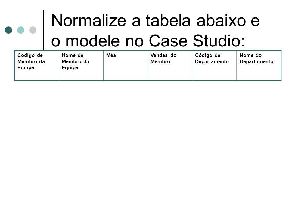 Normalize a tabela abaixo e o modele no Case Studio: