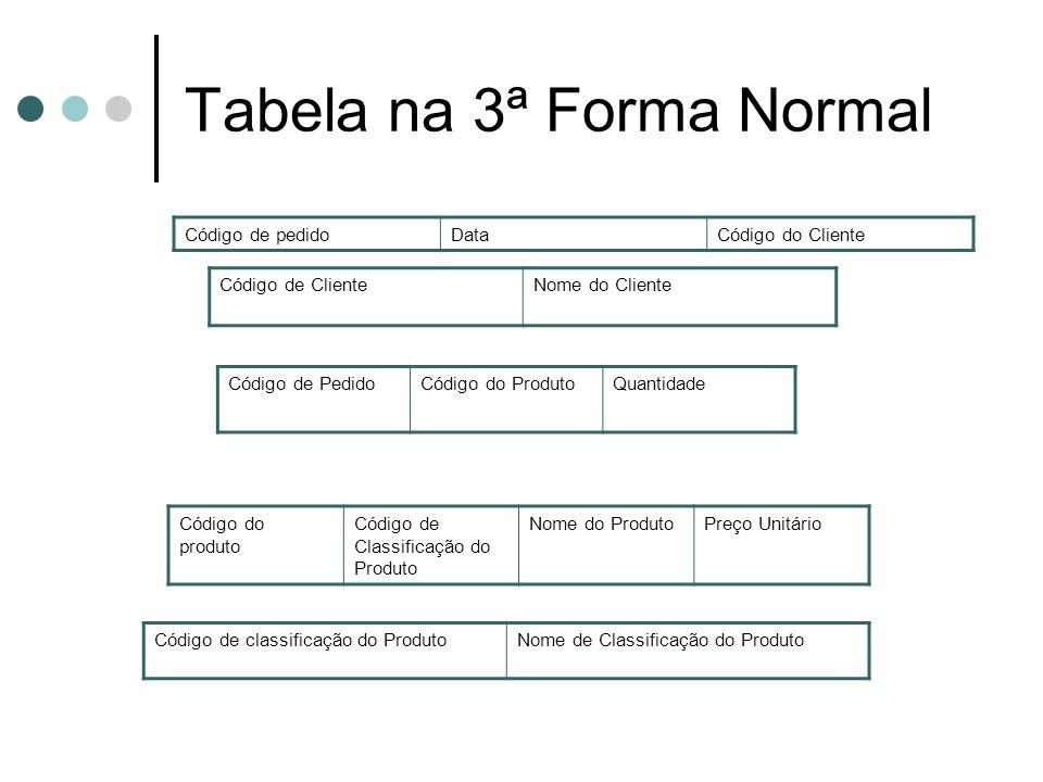 Tabela na 3ª Forma Normal