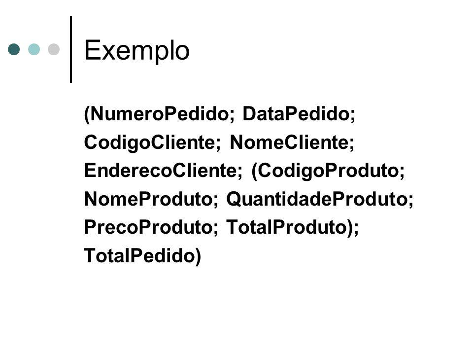 Exemplo (NumeroPedido; DataPedido; CodigoCliente; NomeCliente;