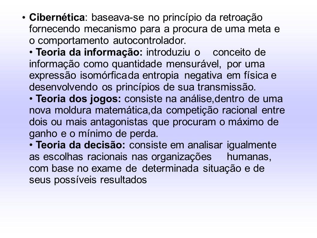 Cibernética: baseava-se no princípio da retroação fornecendo mecanismo para a procura de uma meta e o comportamento autocontrolador.