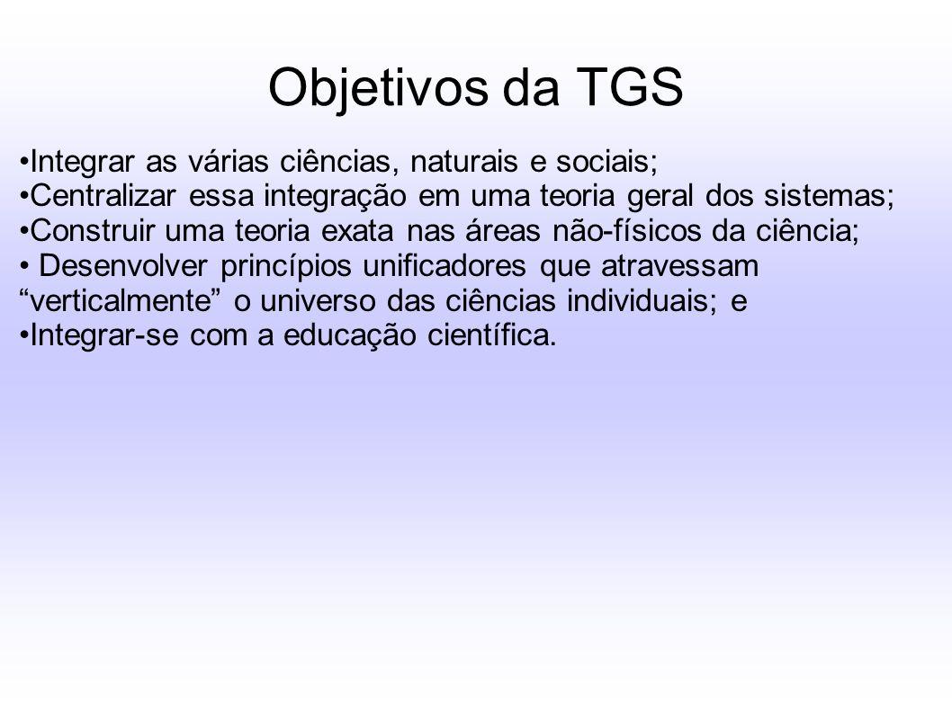 Objetivos da TGS •Integrar as várias ciências, naturais e sociais;