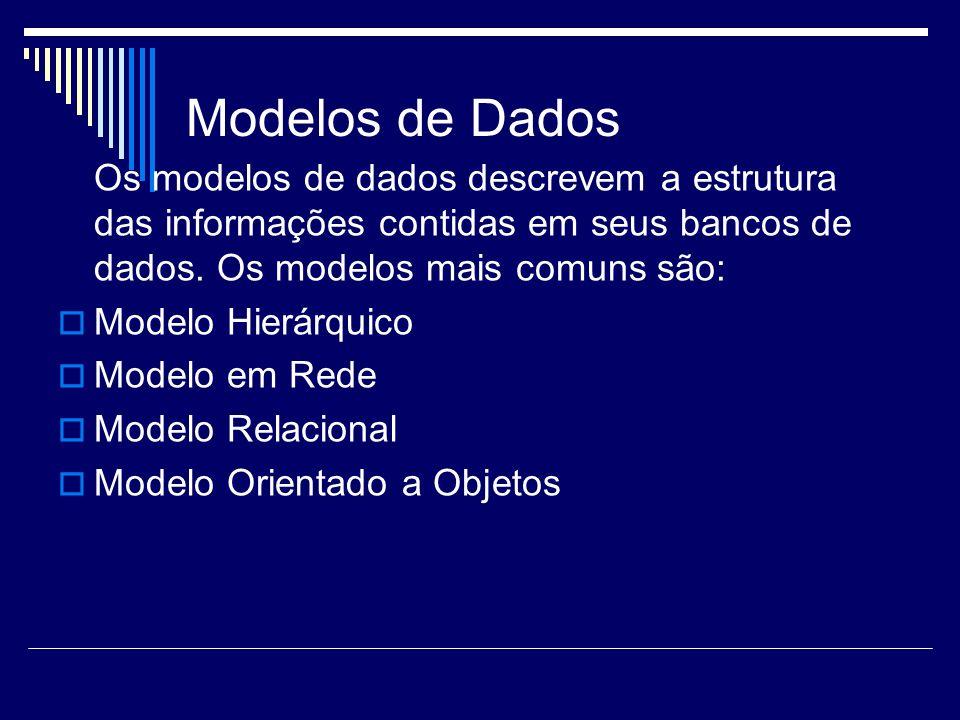 Modelos de Dados Os modelos de dados descrevem a estrutura das informações contidas em seus bancos de dados. Os modelos mais comuns são: