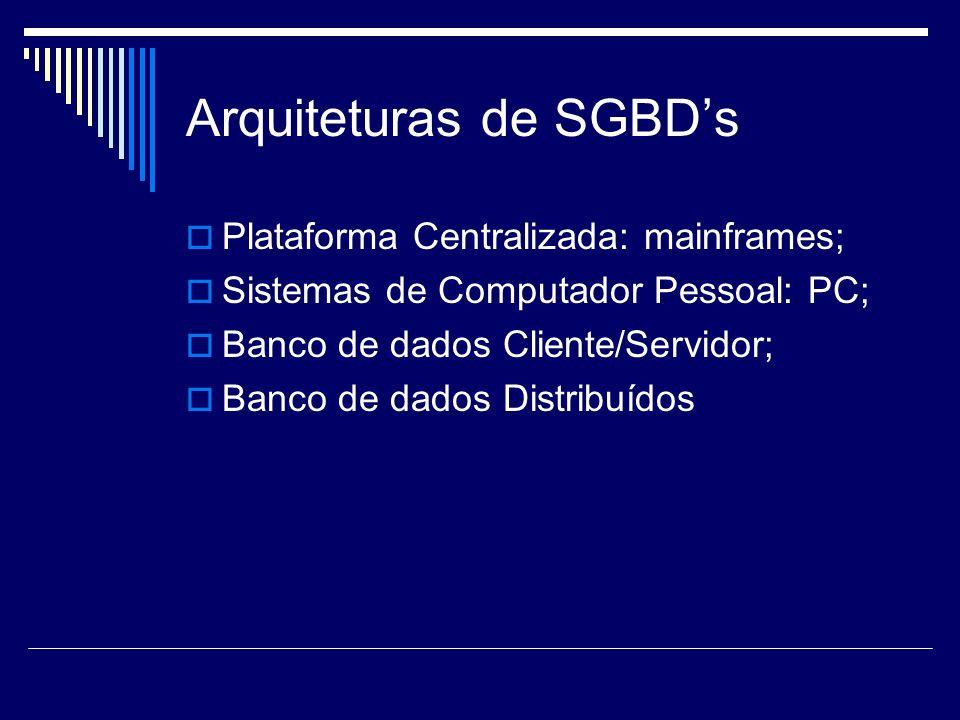 Arquiteturas de SGBD's