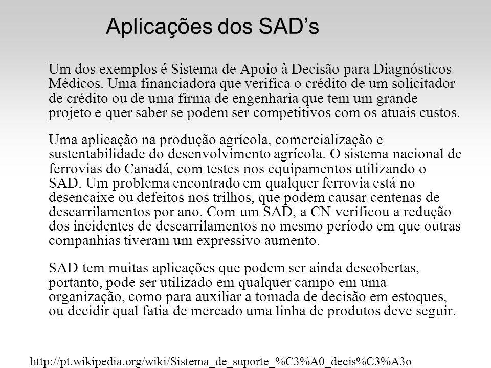 Aplicações dos SAD's