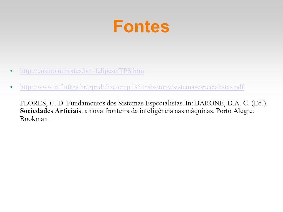 Fontes http://ensino.univates.br/~felipesc/TPS.htm