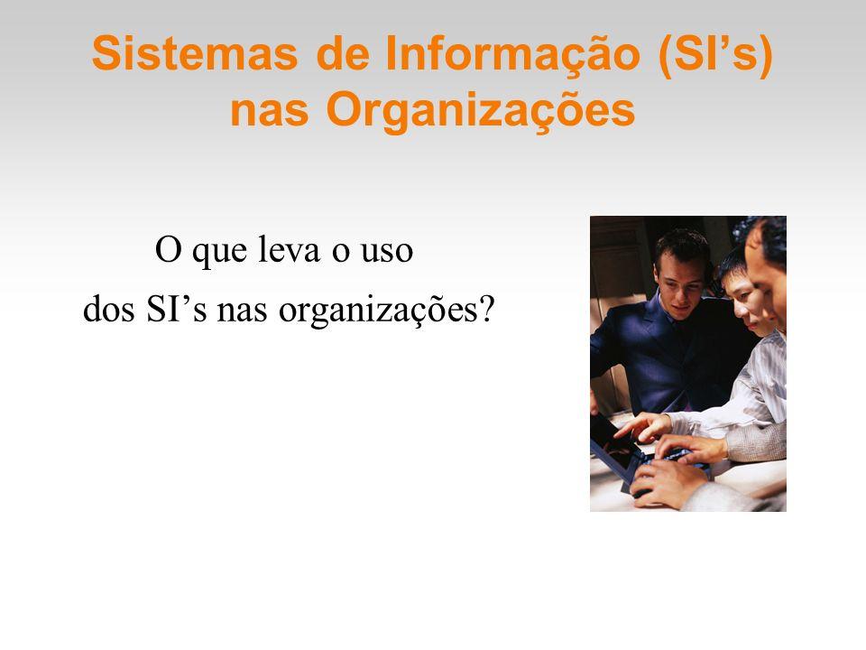 Sistemas de Informação (SI's) nas Organizações