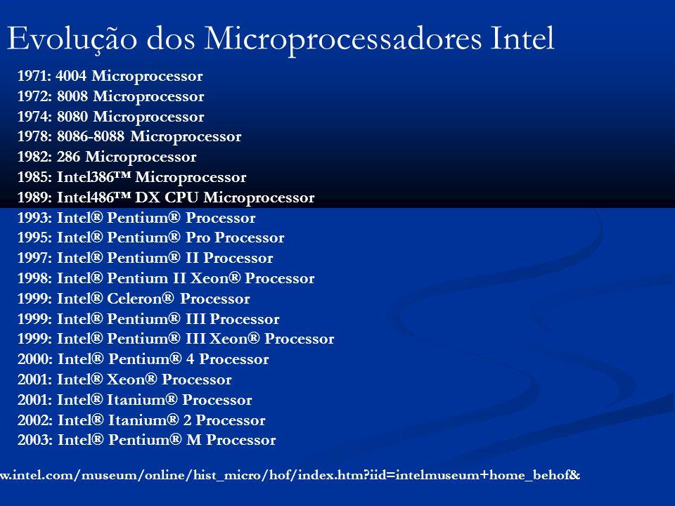 Evolução dos Microprocessadores Intel