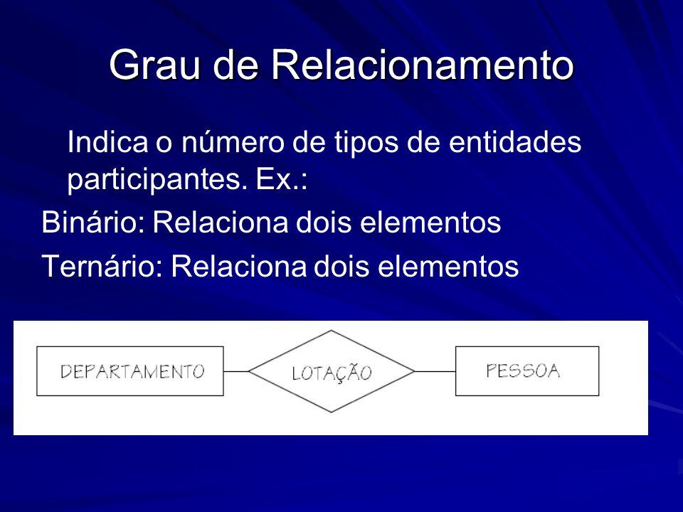 Grau de Relacionamento