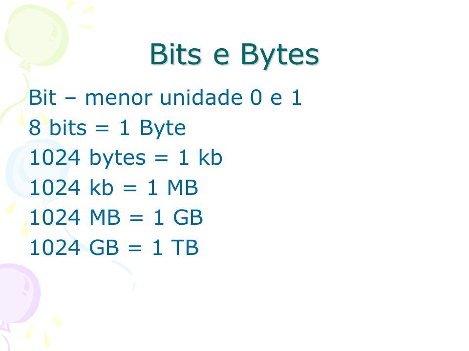 Bits e BytesBit – menor unidade 0 e 1 8 bits = 1 Byte 1024 bytes = 1 kb 1024 kb = 1 MB 1024 MB = 1 GB 1024 GB = 1 TB