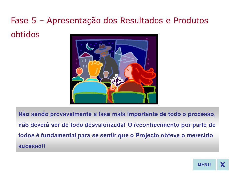 Fase 5 – Apresentação dos Resultados e Produtos obtidos