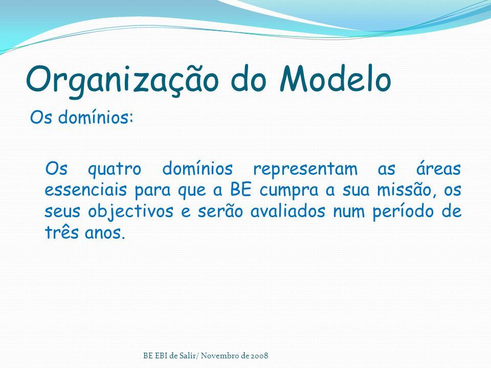 Organização do Modelo
