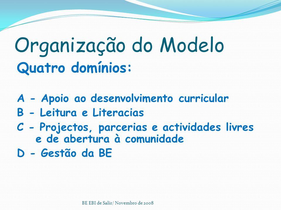 Organização do Modelo Quatro domínios: