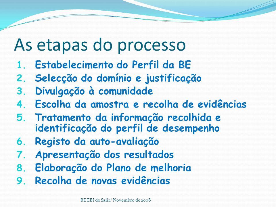 As etapas do processo Estabelecimento do Perfil da BE