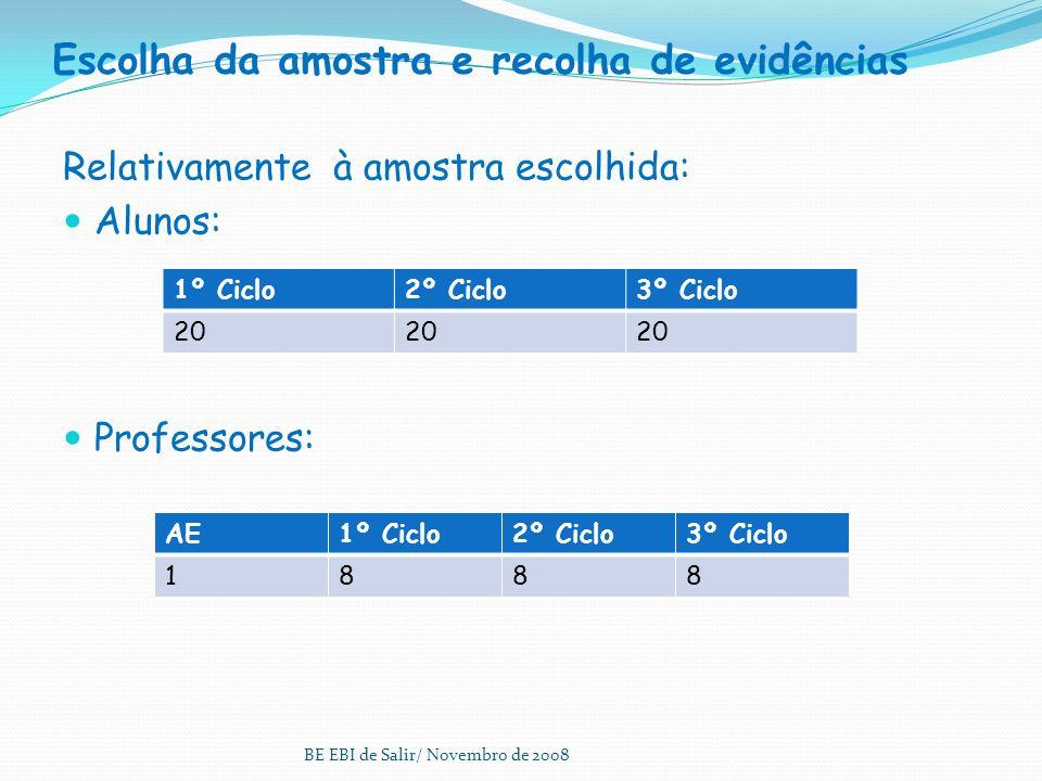 Escolha da amostra e recolha de evidências