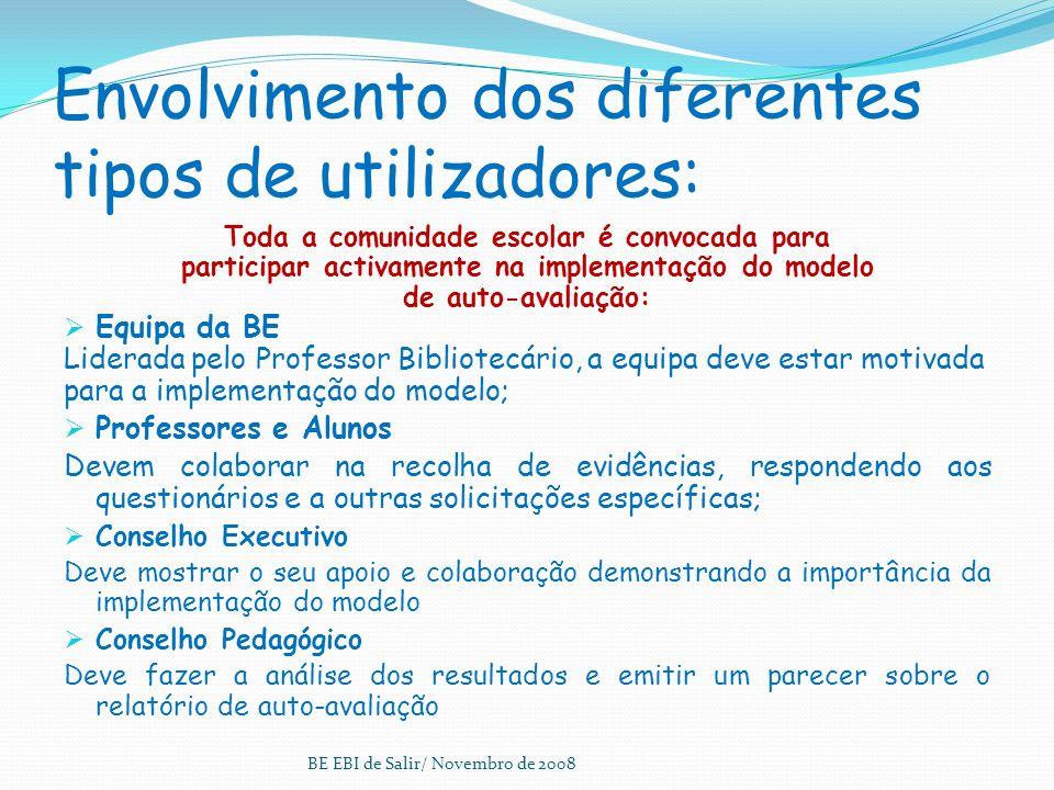 Envolvimento dos diferentes tipos de utilizadores: