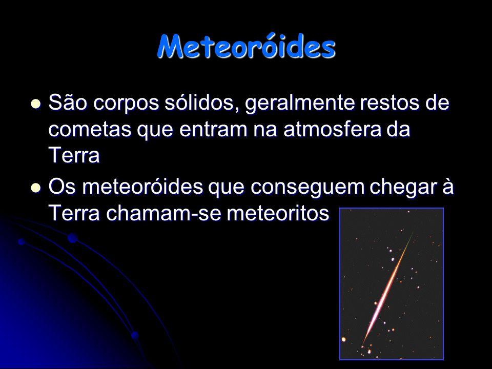 MeteoróidesSão corpos sólidos, geralmente restos de cometas que entram na atmosfera da Terra.