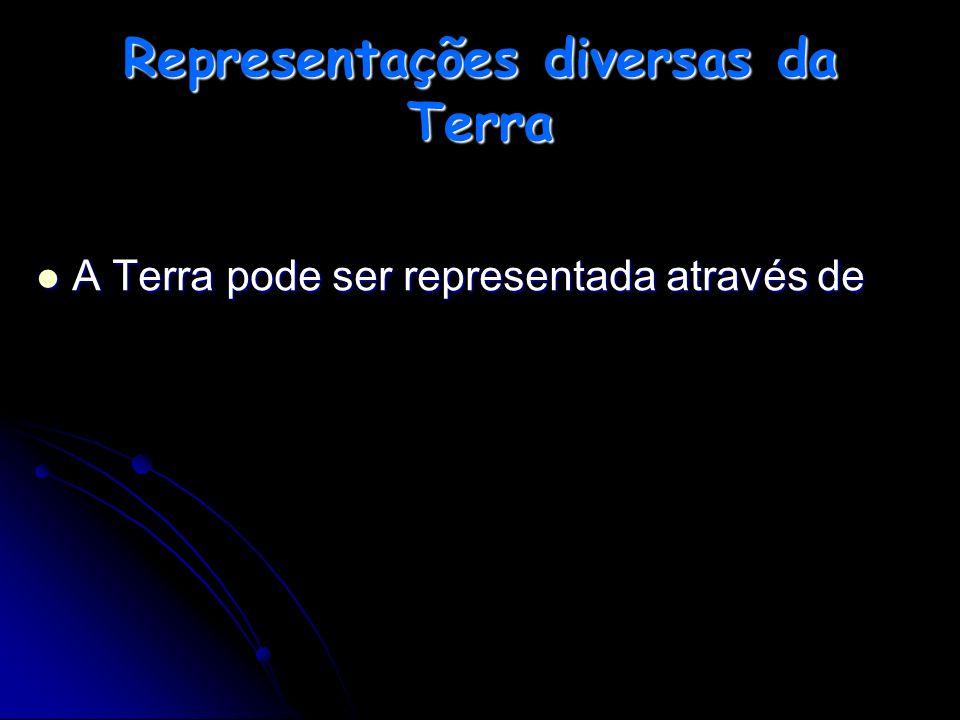 Representações diversas da Terra