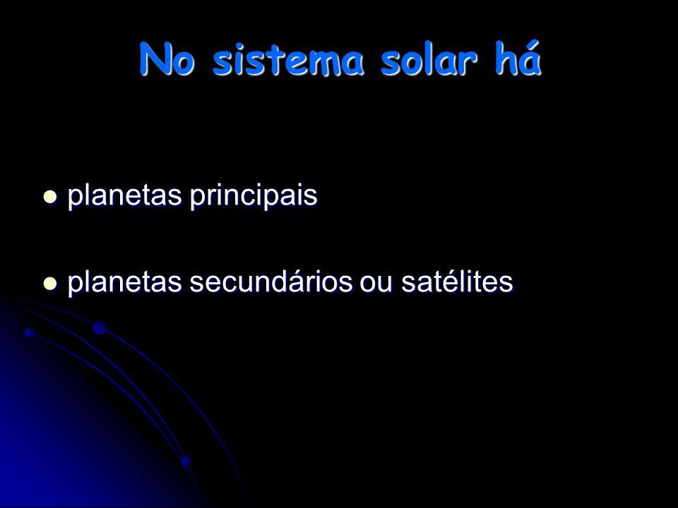 No sistema solar há planetas principais