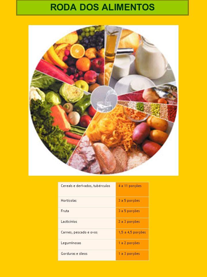 RODA DOS ALIMENTOS Cereais e derivados, tubérculos 4 a 11 porções