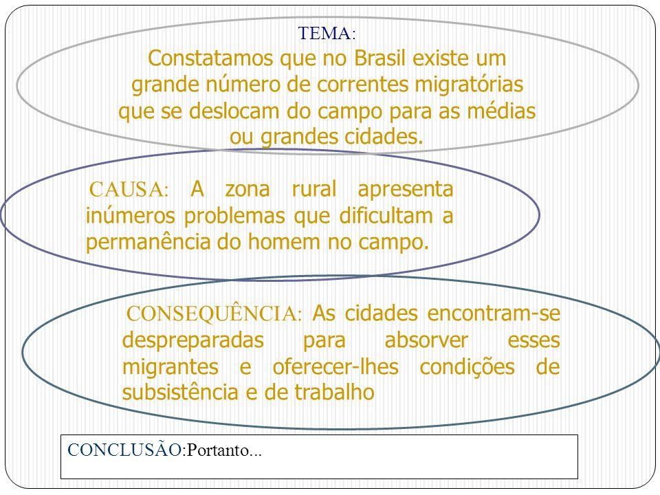 TEMA: Constatamos que no Brasil existe um grande número de correntes migratórias que se deslocam do campo para as médias ou grandes cidades.