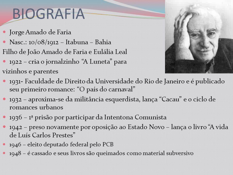 BIOGRAFIA Jorge Amado de Faria Nasc.: 10/08/1912 – Itabuna – Bahia
