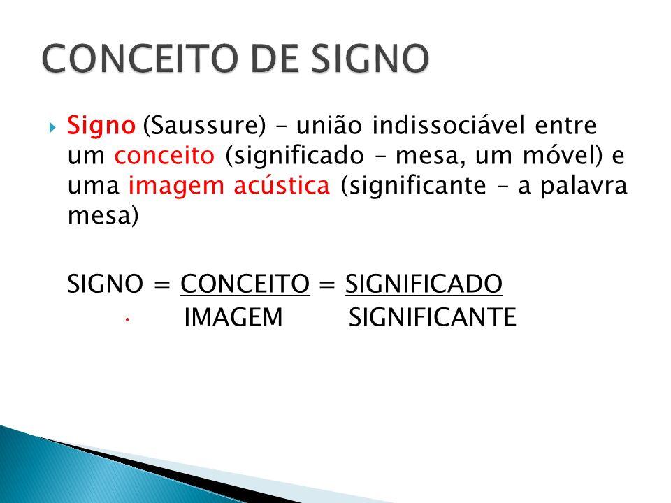 CONCEITO DE SIGNO
