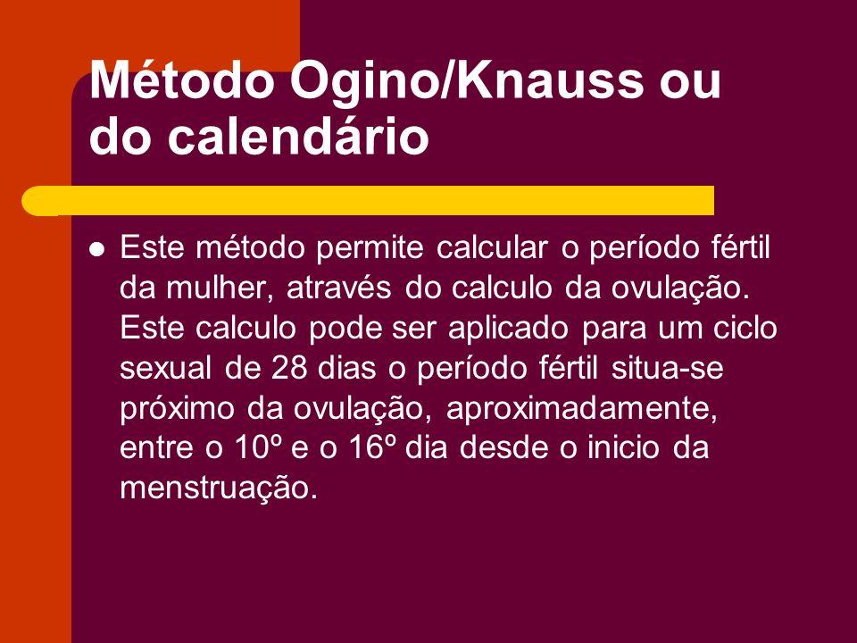 Método Ogino/Knauss ou do calendário