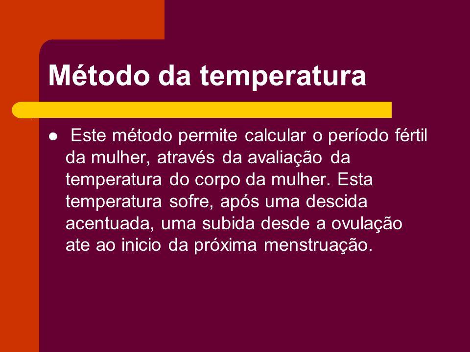 Método da temperatura