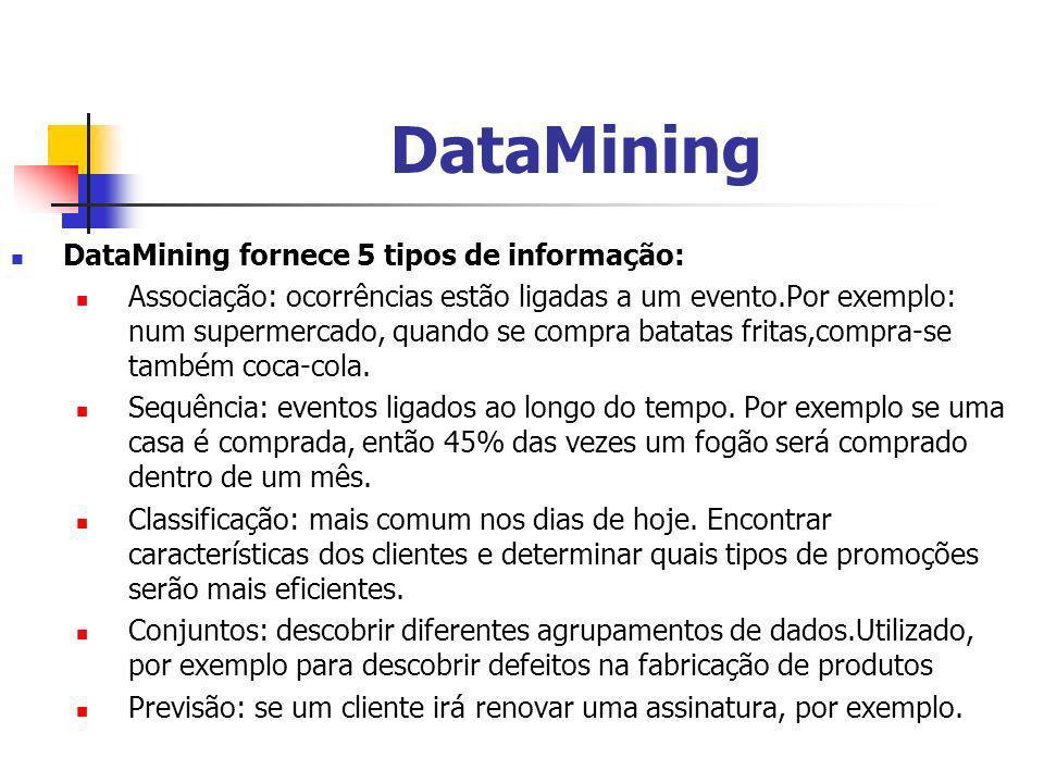 DataMining DataMining fornece 5 tipos de informação: