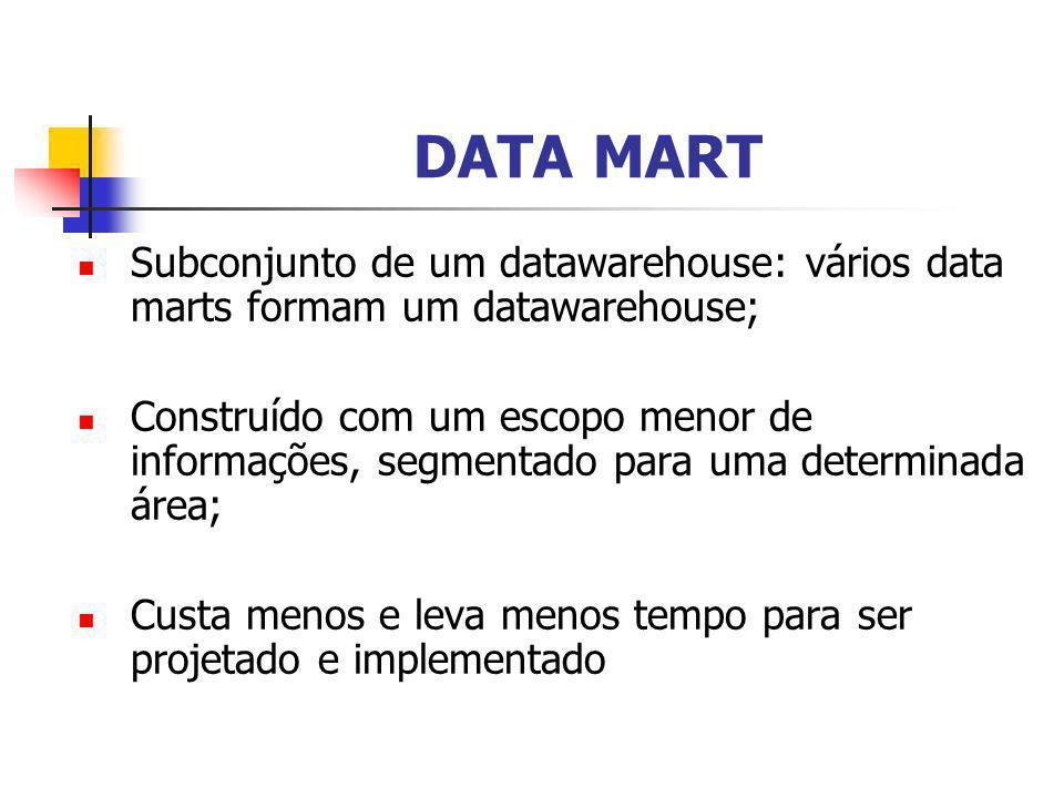 DATA MART Subconjunto de um datawarehouse: vários data marts formam um datawarehouse;
