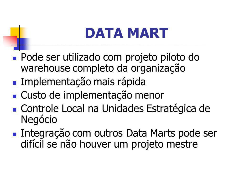 DATA MARTPode ser utilizado com projeto piloto do warehouse completo da organização. Implementação mais rápida.