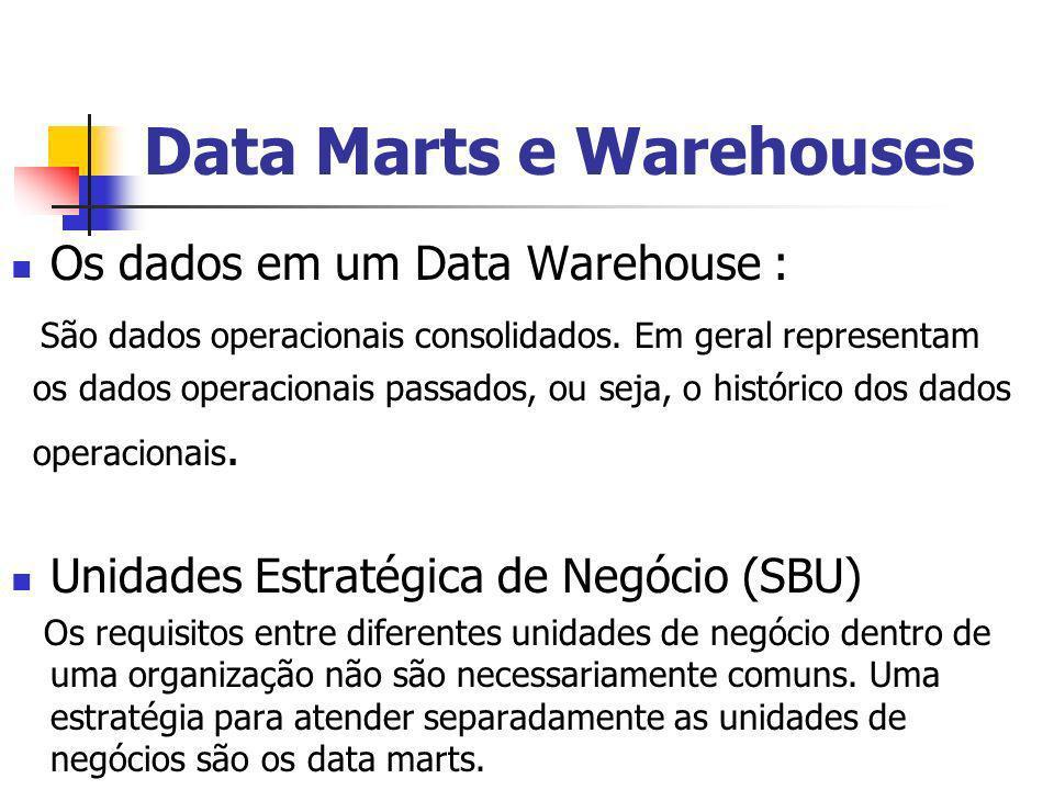 Data Marts e Warehouses