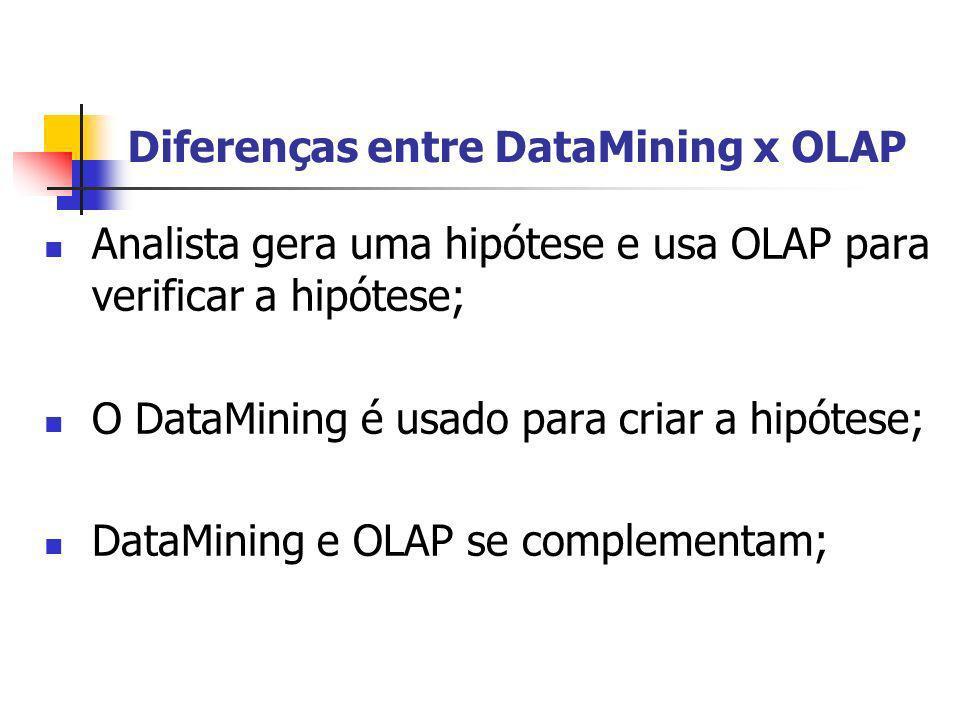 Diferenças entre DataMining x OLAP